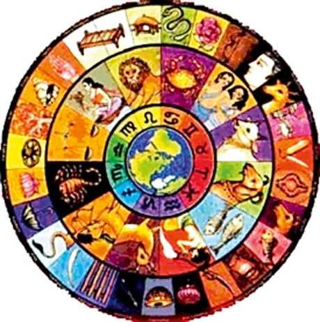 Индивидуальный гороскоп онлайн бесплатно.